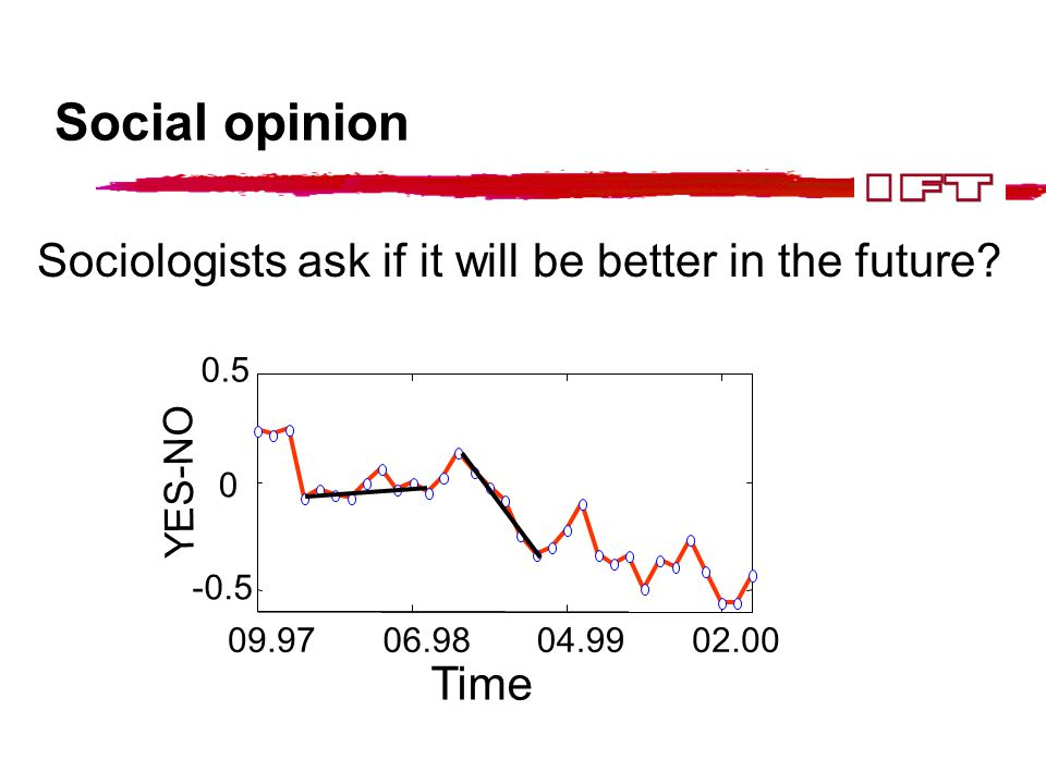 Social opinion Sociologists ask if it will be better in the future.