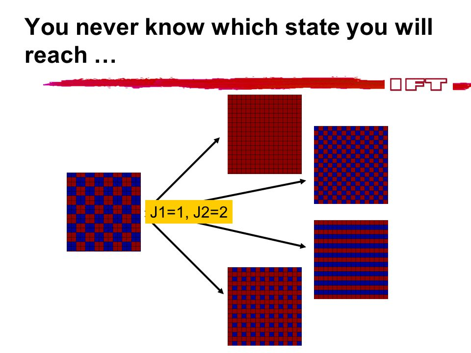 You never know which state you will reach … J1=1, J2=2