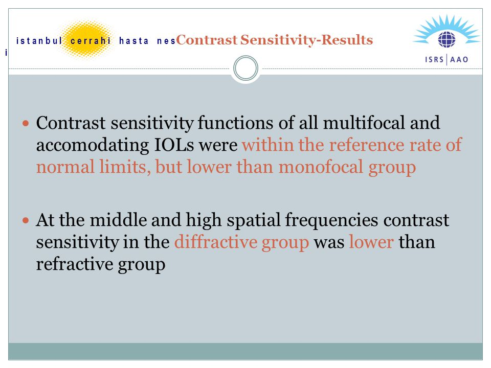 Contrast Sensitivity-Results Contrast sensitivity functions of all multifocal and accomodating IOLs were within the reference rate of normal limits, but lower than monofocal group At the middle and high spatial frequencies contrast sensitivity in the diffractive group was lower than refractive group i s t a n b u l c e r r a h i h a s t a n e s i