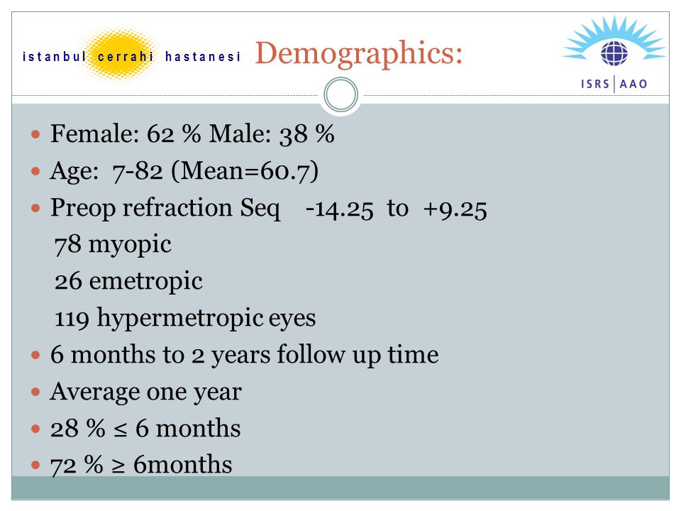 Demographics: Female: 62 % Male: 38 % Age: 7-82 (Mean=60.7) Preop refraction Seq -14.25 to +9.25 78 myopic 26 emetropic 119 hypermetropic eyes 6 months to 2 years follow up time Average one year 28 % ≤ 6 months 72 % ≥ 6months i s t a n b u l c e r r a h i h a s t a n e s i