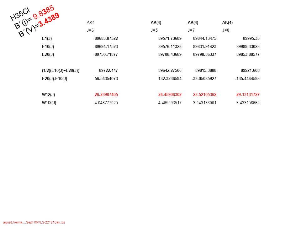 AK4AK(4) J=6J=5J=7J=8 E1(J)89683.8752289571.7368989844.1347589995.33 E10(J)89694.1752389576.1132389831.9142389989.33023 E20(J)89750.7187789708.4368989