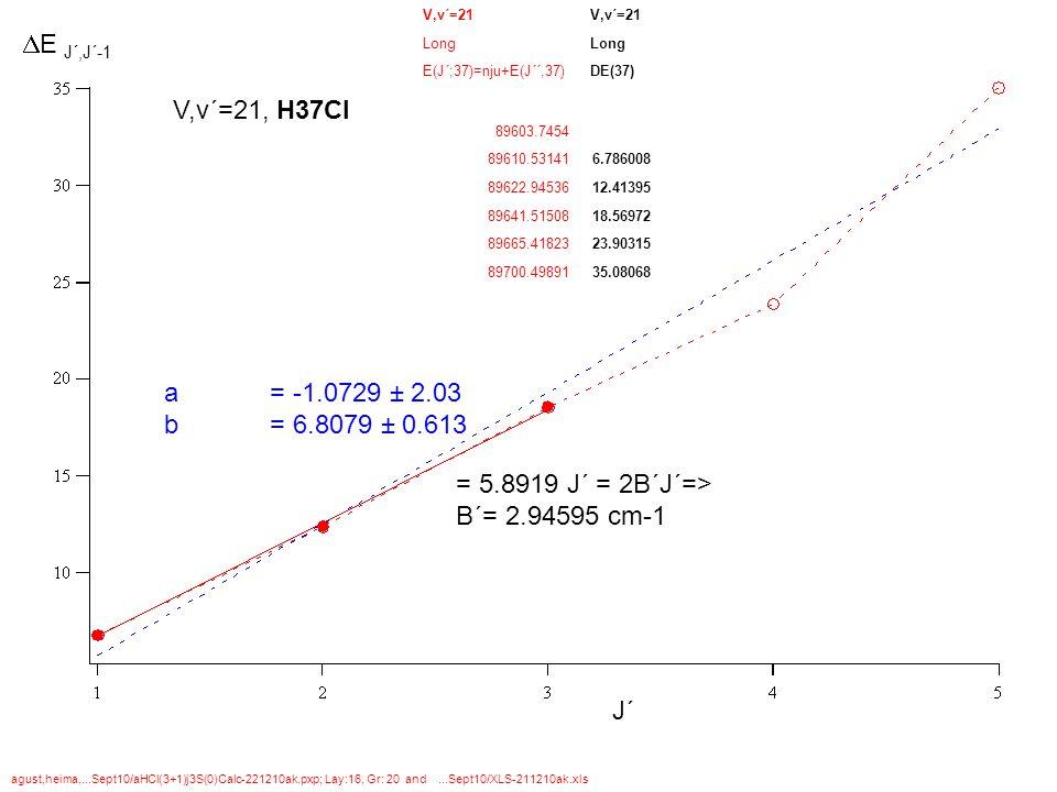 = 5.8919 J´ = 2B´J´=> B´= 2.94595 cm-1  E J´,J´-1 J´ agust,heima,...Sept10/aHCl(3+1)j3S(0)Calc-221210ak.pxp; Lay:16, Gr: 20 and...Sept10/XLS-211210ak