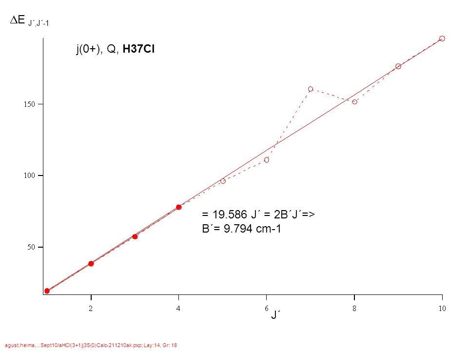 = 19.586 J´ = 2B´J´=> B´= 9.794 cm-1  E J´,J´-1 J´ agust,heima,...Sept10/aHCl(3+1)j3S(0)Calc-211210ak.pxp; Lay:14, Gr: 18 j(0+), Q, H37Cl