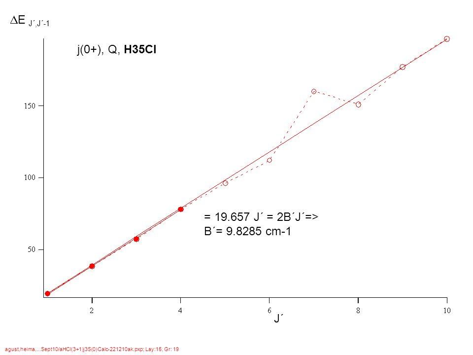 = 19.657 J´ = 2B´J´=> B´= 9.8285 cm-1  E J´,J´-1 J´ agust,heima,...Sept10/aHCl(3+1)j3S(0)Calc-221210ak.pxp; Lay:15, Gr: 19 j(0+), Q, H35Cl