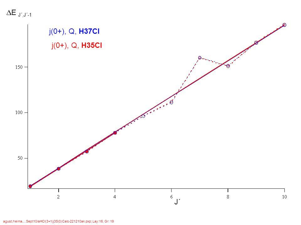 j(0+), Q, H37Cl j(0+), Q, H35Cl  E J´,J´-1 J´ agust,heima,...Sept10/aHCl(3+1)j3S(0)Calc-221210ak.pxp; Lay:15, Gr: 19