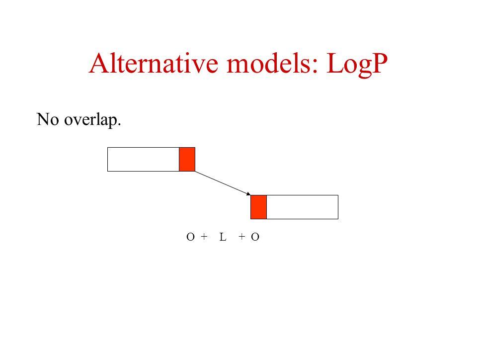 Alternative models: LogP No overlap. O + L + O