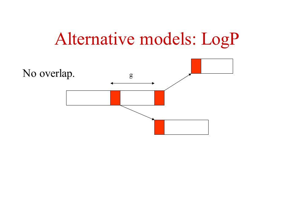 Alternative models: LogP No overlap. g