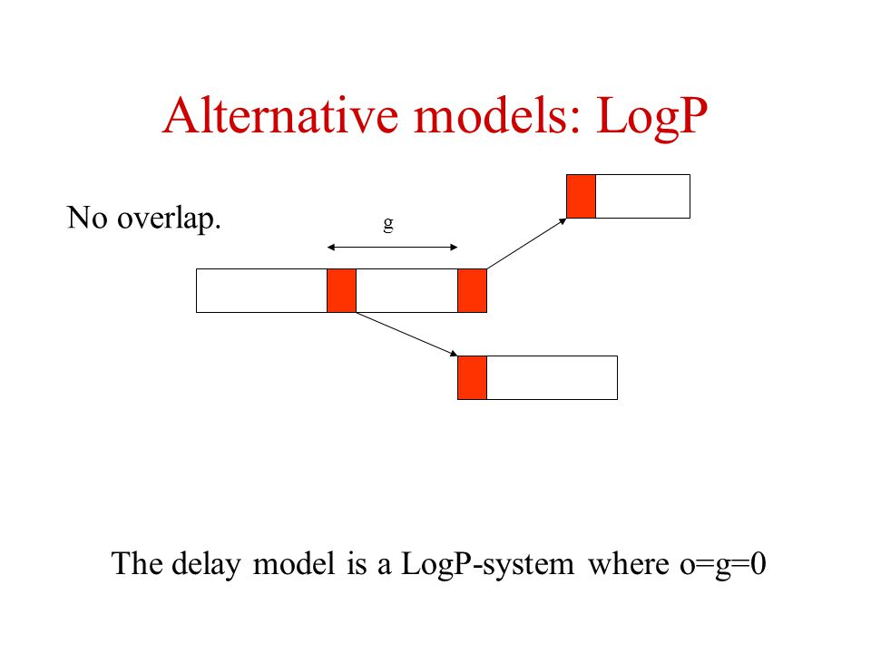 Alternative models: LogP No overlap. The delay model is a LogP-system where o=g=0 g