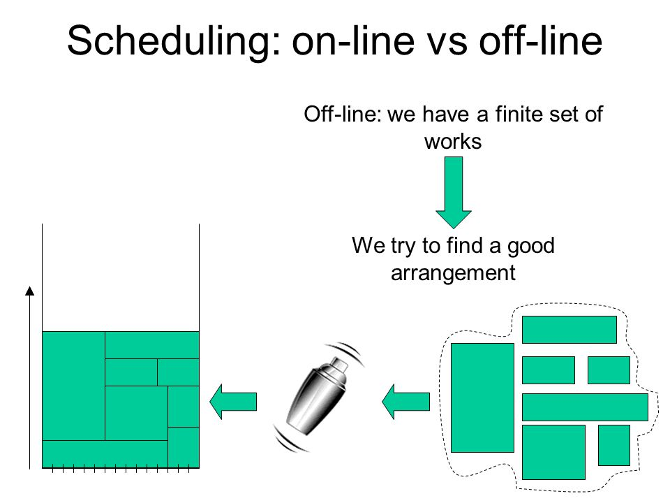 Scheduling: on-line vs off-line Off-line: we have a finite set of works We try to find a good arrangement
