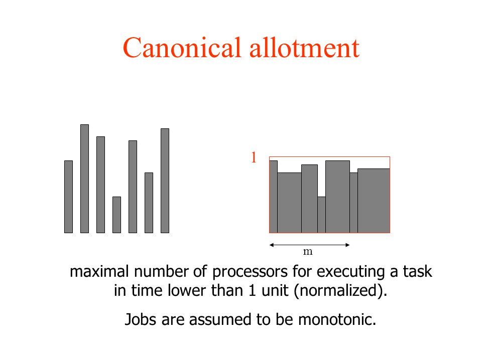 Canonical allotment maximal number of processors for executing a task in time lower than 1 unit (normalized). Jobs are assumed to be monotonic. 1 m