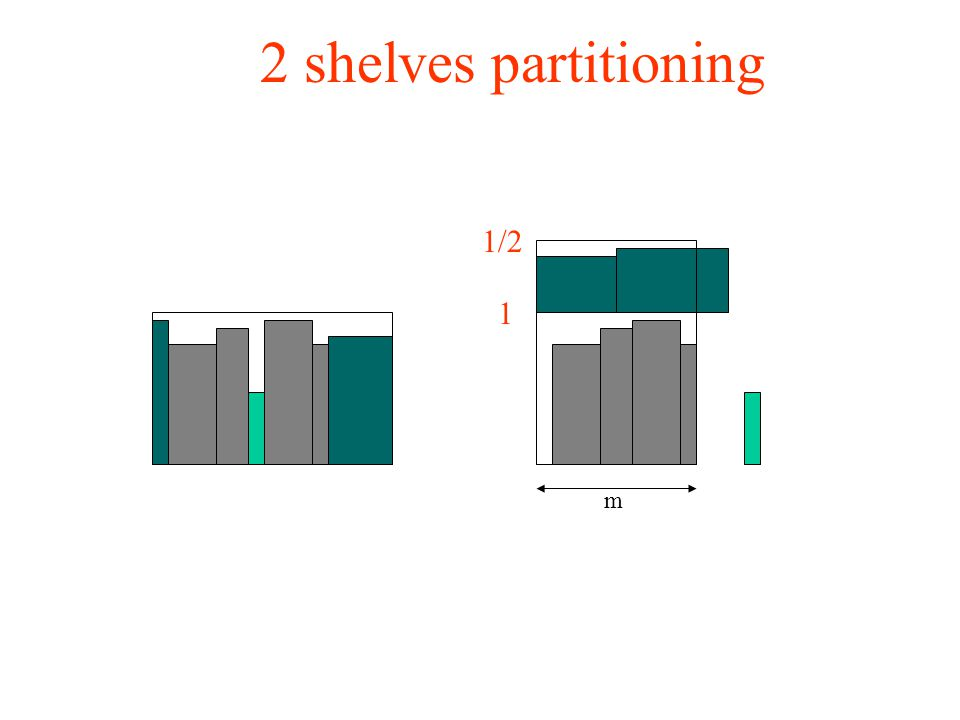 2 shelves partitioning 1 m 1/2