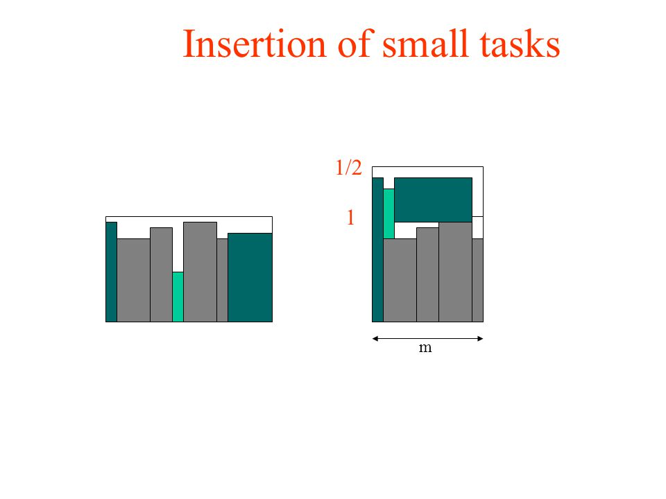 1 m Insertion of small tasks