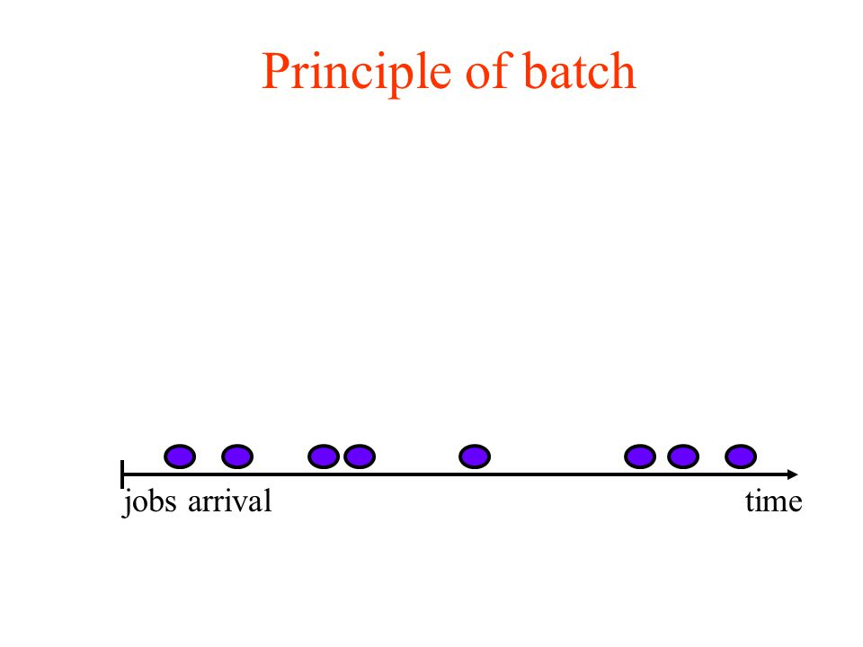 Principle of batch jobs arrival time