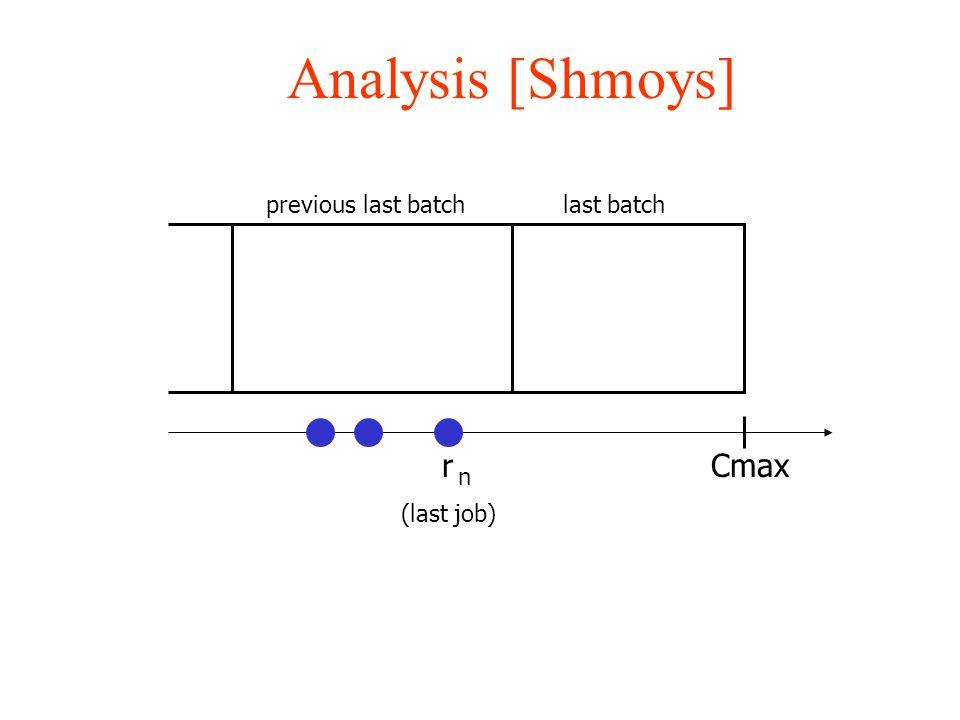 Analysis [Shmoys] previous last batch last batch Cmaxr (last job) n