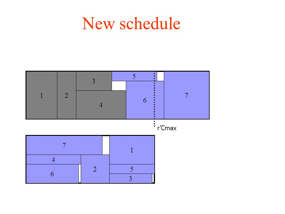 New schedule 3 5 4 12 6 7 7 2 1 4 6 3 5 r'Cmax