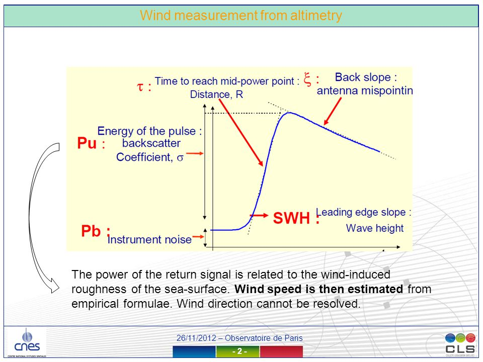 26/11/2012 – Observatoire de Paris - 2 - The power of the return signal is related to the wind-induced roughness of the sea-surface.