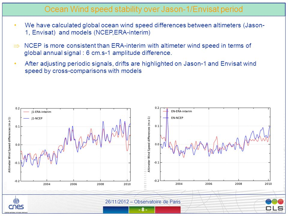 26/11/2012 – Observatoire de Paris - 8 - Ocean Wind speed stability over Jason-1/Envisat period  NCEP is more consistent than ERA-interim with altimeter wind speed in terms of global annual signal : 6 cm.s-1 amplitude difference.