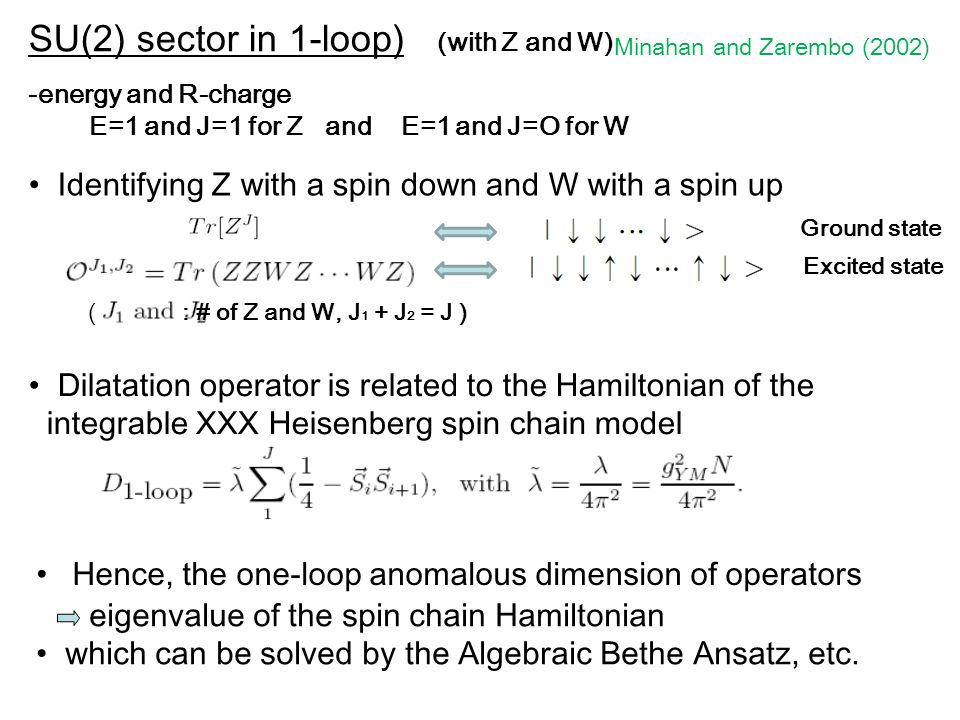 Hence, the one-loop anomalous dimension of operators Minahan and Zarembo (2002) SU(2) sector in 1-loop) Dilatation operator is related to the Hamiltonian of the integrable XXX Heisenberg spin chain model eigenvalue of the spin chain Hamiltonian which can be solved by the Algebraic Bethe Ansatz, etc.