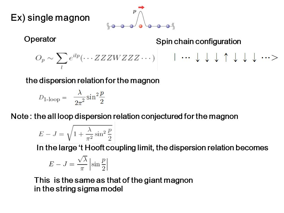 Ex) single magnon In the large 't Hooft coupling limit, the dispersion relation becomes Operator Spin chain configuration the dispersion relation for the magnon This is the same as that of the giant magnon in the string sigma model Note : the all loop dispersion relation conjectured for the magnon