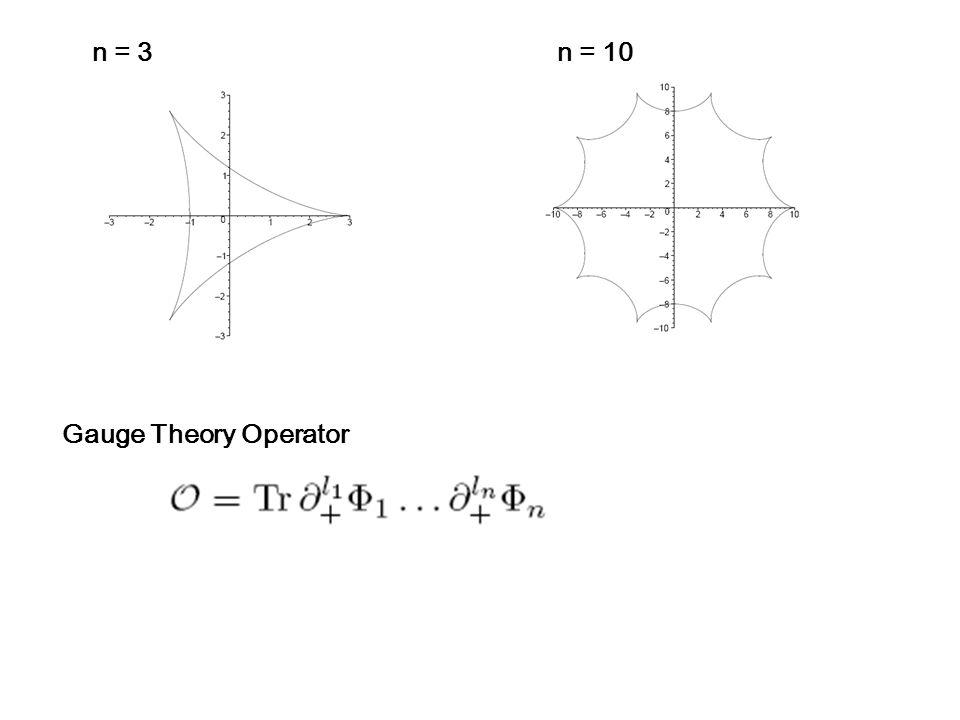 n = 3n = 10 Gauge Theory Operator