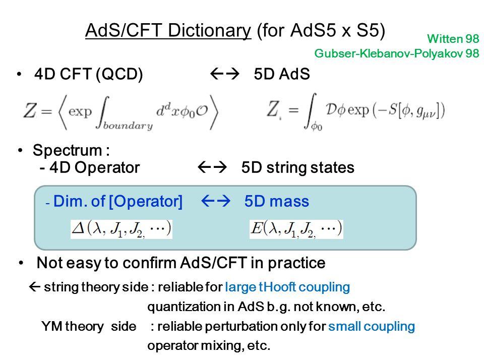 - Dim. of [Operator]  5D mass AdS/CFT Dictionary (for AdS5 x S5) 4D CFT (QCD)  5D AdS Spectrum : - 4D Operator  5D string states Witten 98 Gubse