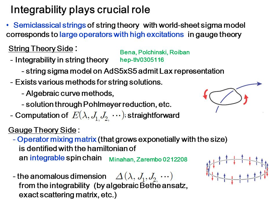 String Theory Side : - Integrability in string theory - string sigma model on AdS5xS5 admit Lax representation - Exists various methods for string solutions.