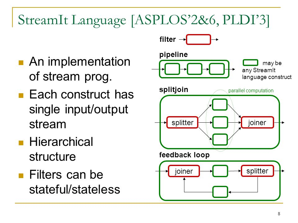 8 StreamIt Language [ASPLOS'2&6, PLDI'3] An implementation of stream prog.
