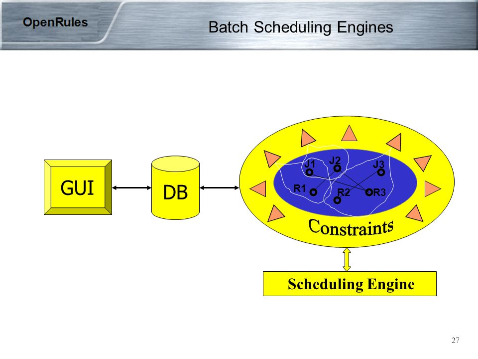 27 J1 J2 J3 R1 R2R3 Scheduling Engine Batch Scheduling Engines DB GUI