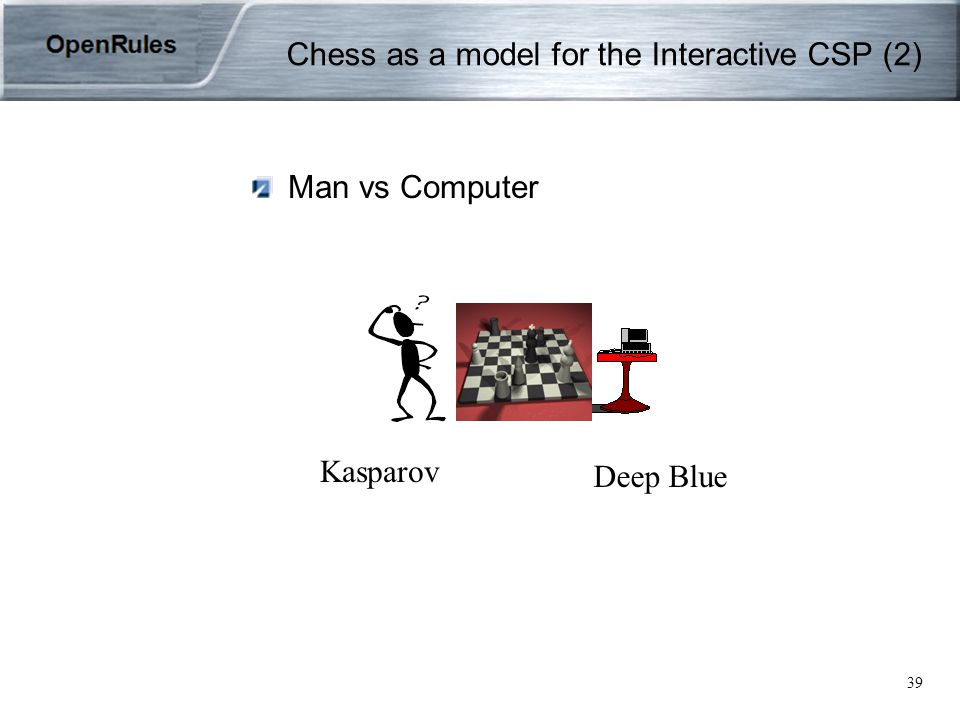 39 Chess as a model for the Interactive CSP (2) Man vs Computer Kasparov Deep Blue