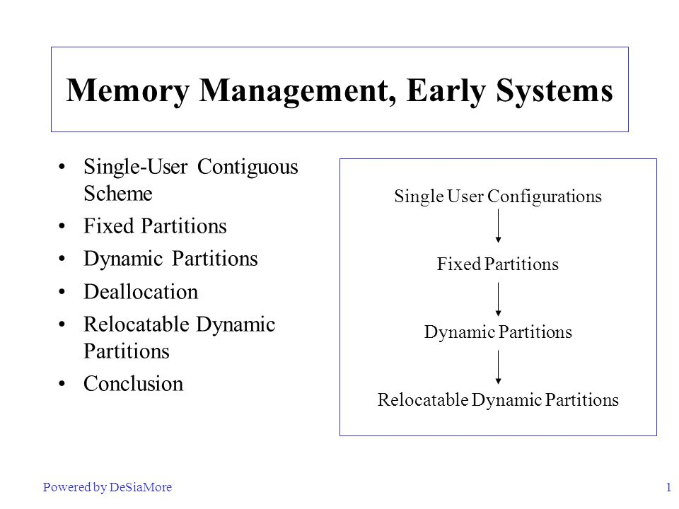 1 Memory Management, Early Systems Single-User Contiguous Scheme Fixed Partitions Dynamic Partitions Deallocation Relocatable Dynamic Partitions Concl