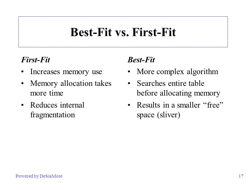 17 Best-Fit vs. First-Fit First-Fit Increases memory use Memory allocation takes more time Reduces internal fragmentation Best-Fit More complex algori