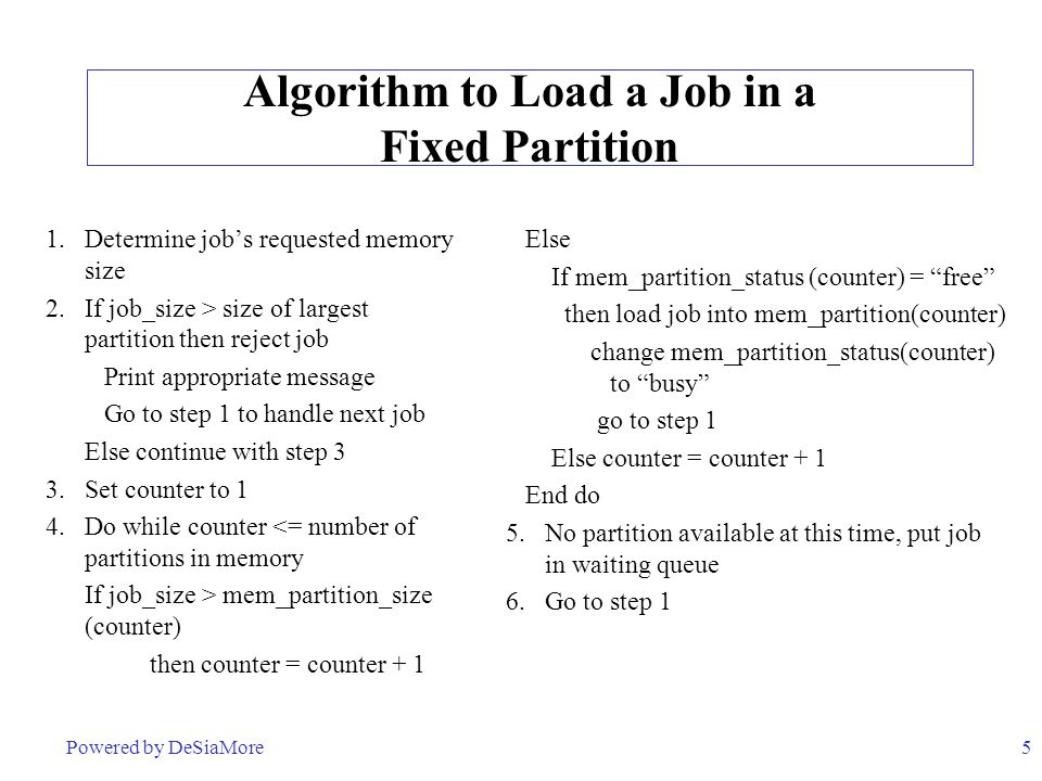 5 Algorithm to Load a Job in a Fixed Partition 1.Determine job's requested memory size 2.If job_size > size of largest partition then reject job Print
