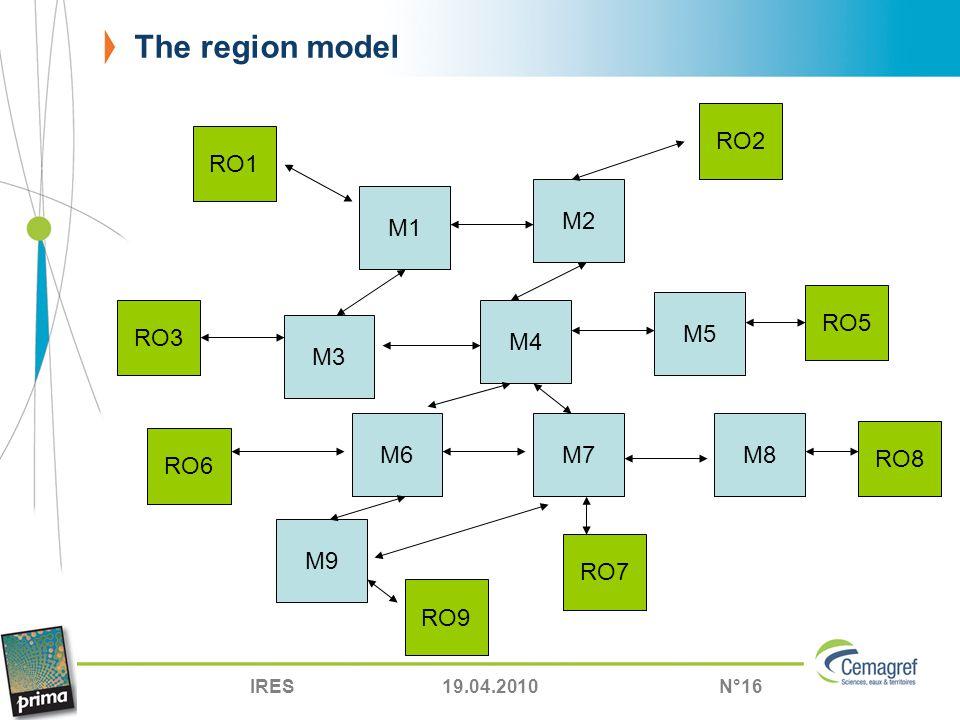IRES 19.04.2010N°16 The region model M1 M3 M2 M4 M6M7 M5 M8 M9 RO1 RO2 RO5 RO8 RO7 RO9 RO6 RO3