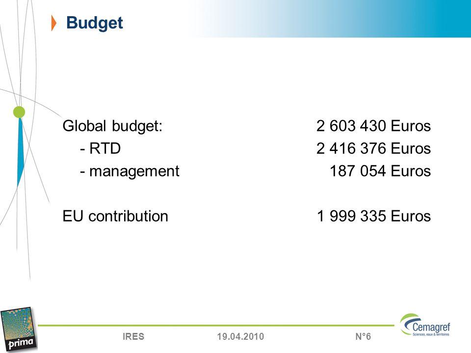 IRES 19.04.2010N°6 Budget Global budget:2 603 430 Euros - RTD2 416 376 Euros - management 187 054 Euros EU contribution1 999 335 Euros