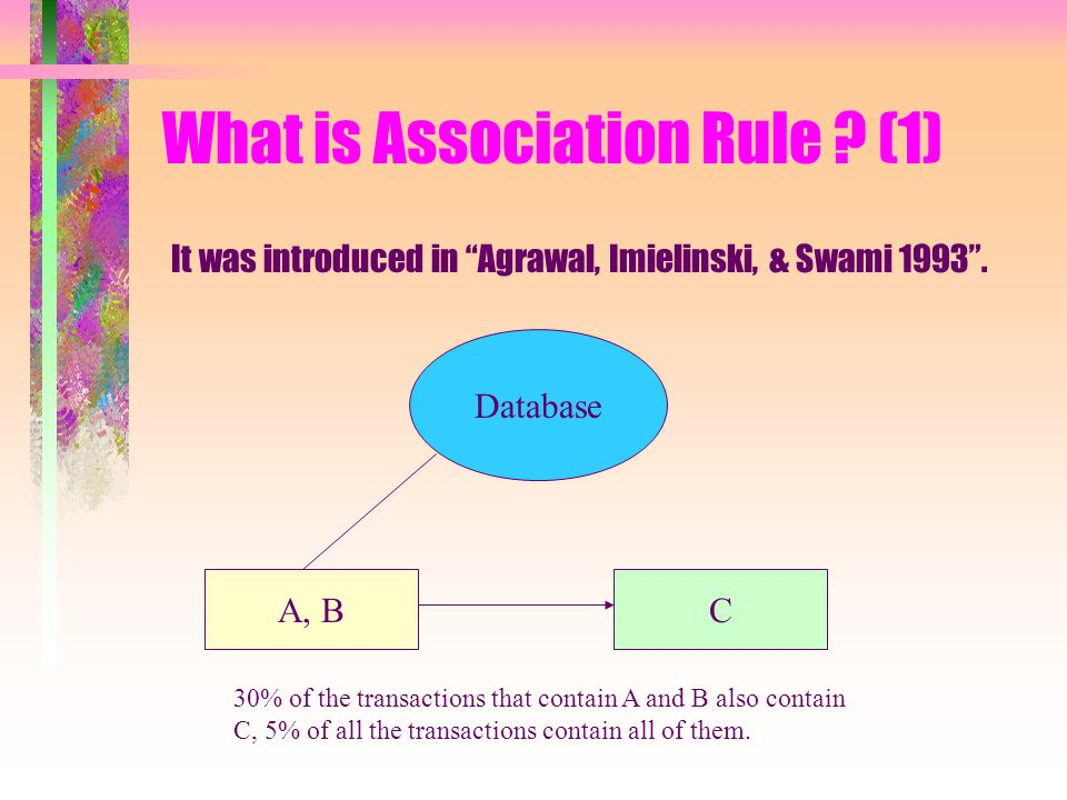 What is Association Rule . (1) It was introduced in Agrawal, Imielinski, & Swami 1993 .