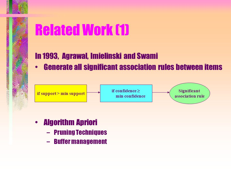 Related Work (1) In 1993, Agrawal, Imielinski and Swami Generate all significant association rules between items Algorithm Apriori –Pruning Techniques –Buffer management if support > min support if confidence  min confidence Significant association rule