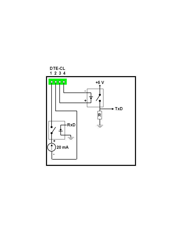 DTE-CL 1 2 3 4 RxD + - 20 mA + - +5 V TxD R