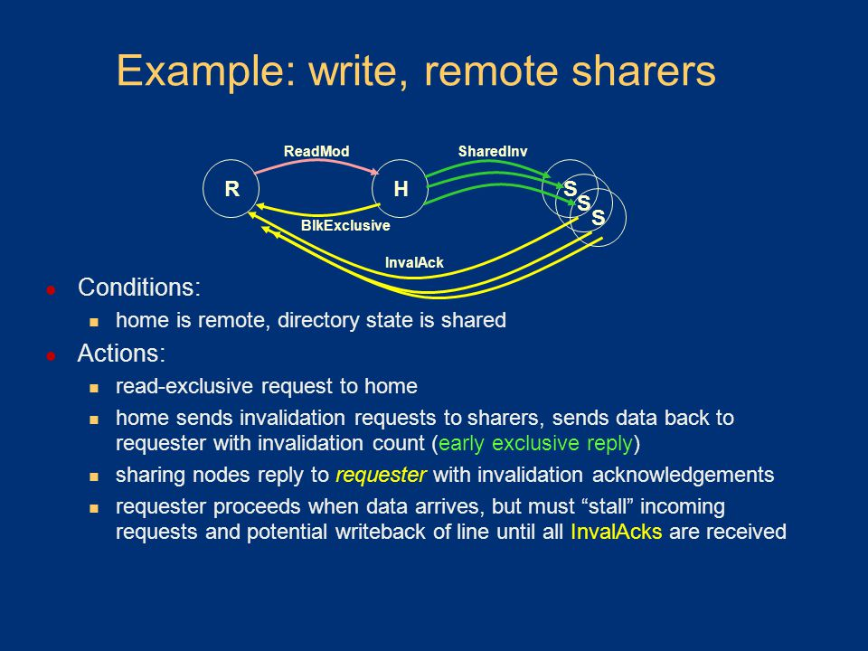 Example: write, remote sharers Conditions: home is remote, directory state is shared Actions: read-exclusive request to home home sends invalidation requests to sharers, sends data back to requester with invalidation count (early exclusive reply) sharing nodes reply to requester with invalidation acknowledgements requester proceeds when data arrives, but must stall incoming requests and potential writeback of line until all InvalAcks are received ReadModSharedInv HRS BlkExclusive InvalAck SS