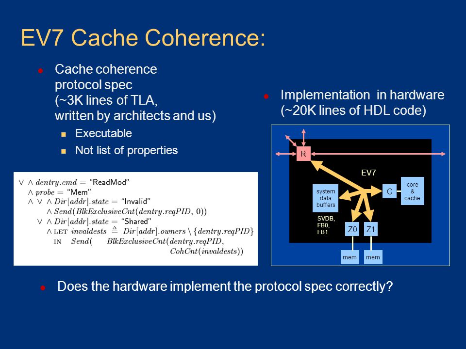 EV7 Cache Coherence: Implementation in hardware (~20K lines of HDL code) C Z1 mem system data buffers R core & cache Z0 mem EV7 SVDB, FB0, FB1 Cache coherence protocol spec (~3K lines of TLA, written by architects and us) Executable Not list of properties Does the hardware implement the protocol spec correctly