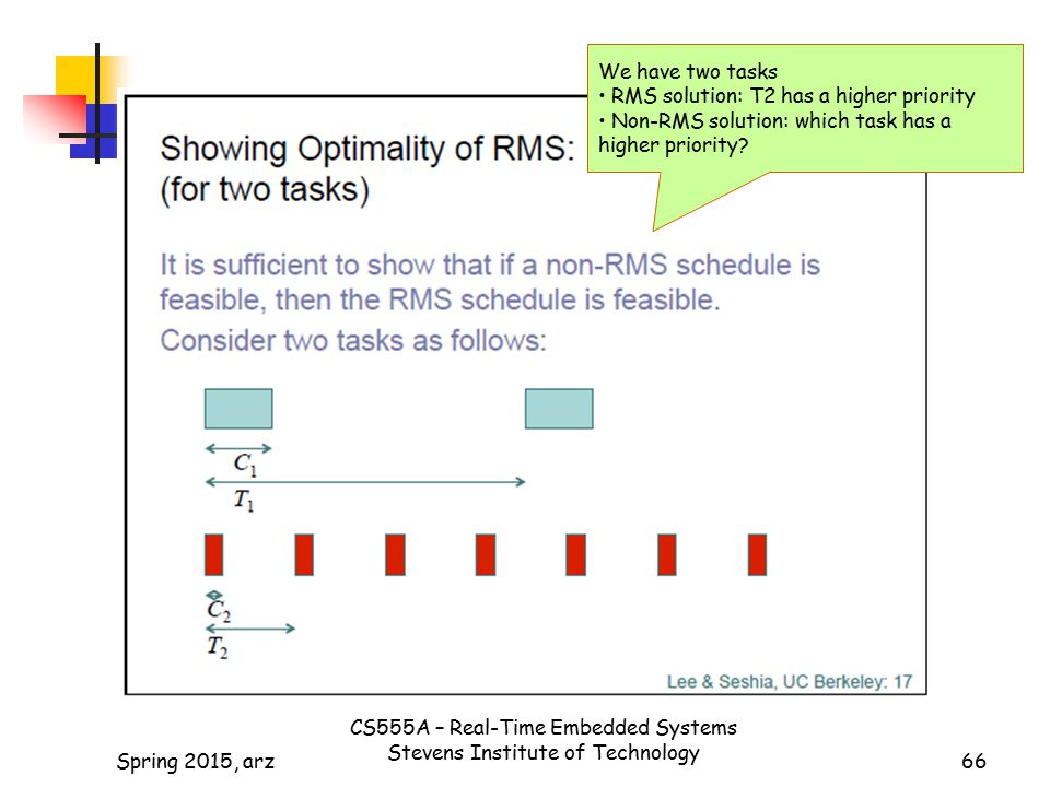 66 We have two tasks RMS solution: T2 has a higher priority Non-RMS solution: which task has a higher priority.
