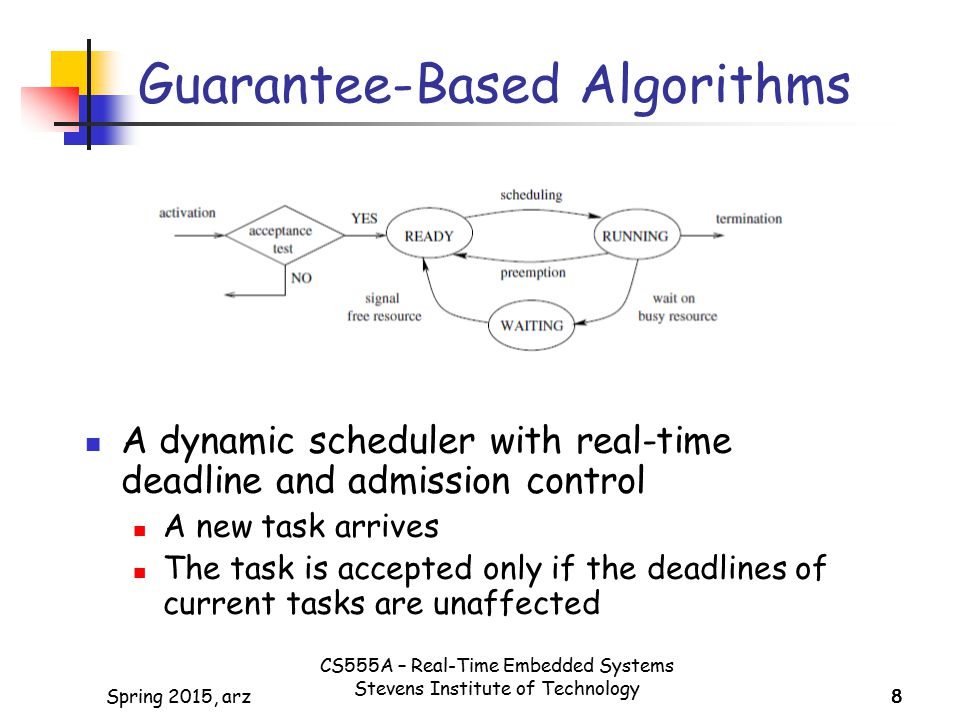 8Spring 2015, arz88 Guarantee-Based Algorithms A dynamic scheduler with real-time deadline and admission control A new task arrives The task is accepted only if the deadlines of current tasks are unaffected CS555A – Real-Time Embedded Systems Stevens Institute of Technology