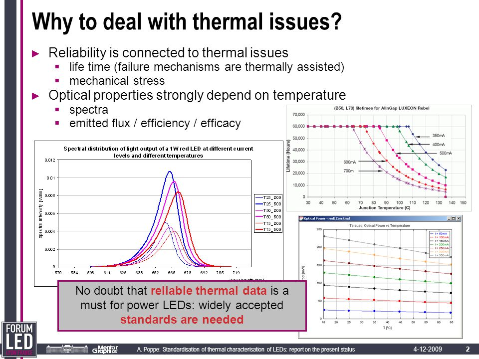 2 A. Poppe: Standardisation of thermal characterisation of LEDs: report on the present status 4-12-2009 Why to deal with thermal issues? ► Reliability