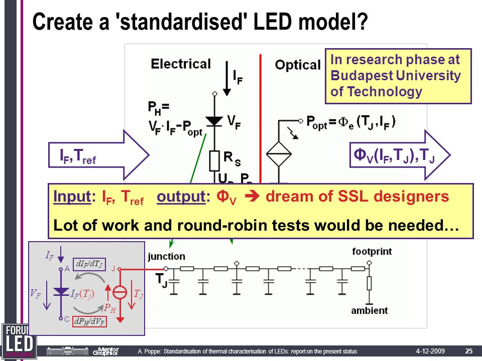 25 A. Poppe: Standardisation of thermal characterisation of LEDs: report on the present status 4-12-2009 Create a 'standardised' LED model? In researc