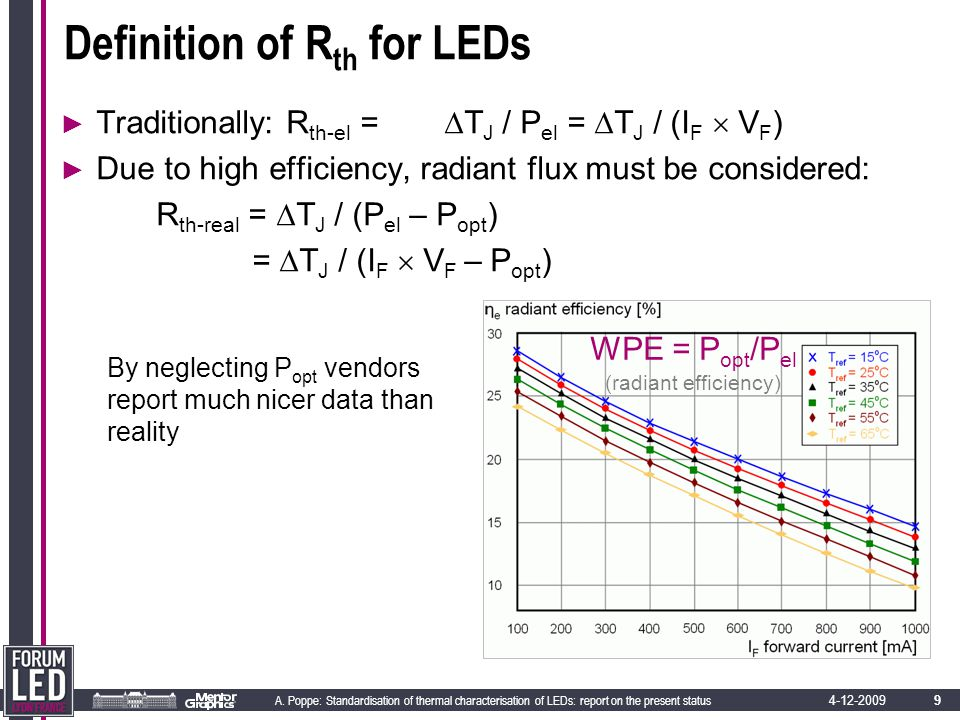 9 A. Poppe: Standardisation of thermal characterisation of LEDs: report on the present status 4-12-2009 Definition of R th for LEDs ► Traditionally: R