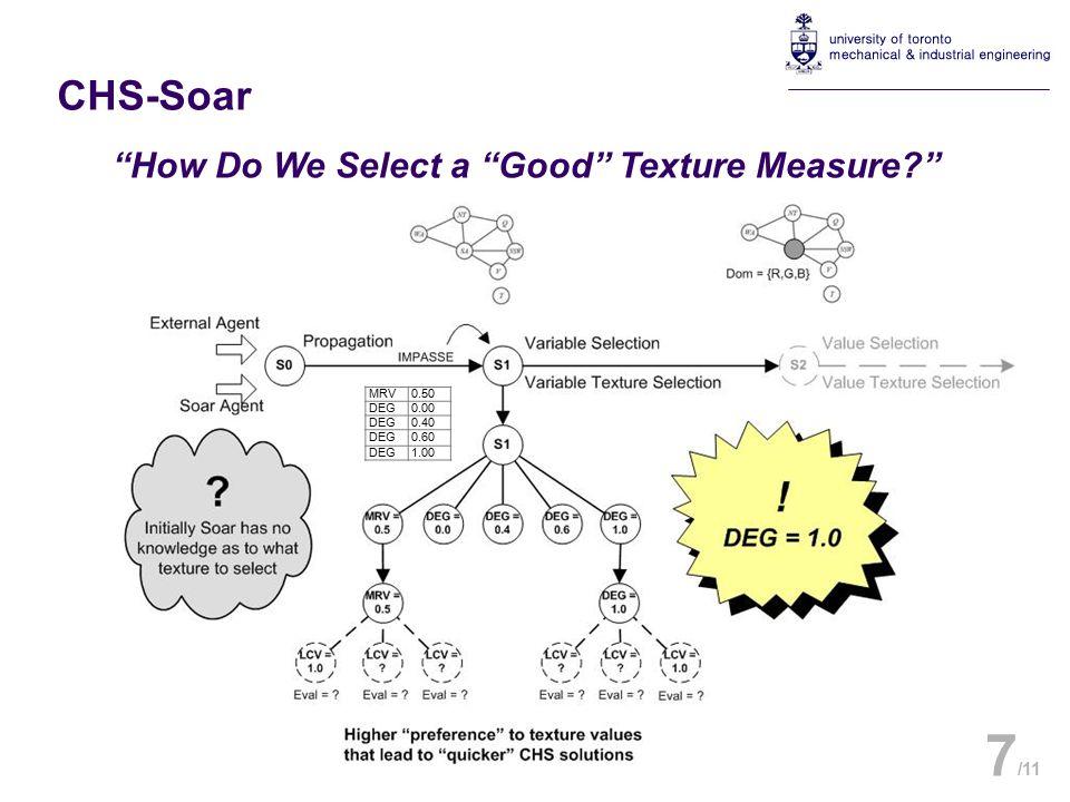 How Do We Select a Good Texture Measure? 7 /11 CHS-Soar MRV0.50 DEG0.00 DEG0.40 DEG0.60 DEG1.00