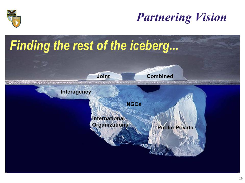10 Partnering Vision Joint Combined Interagency International Organizations NGOs Finding the rest of the iceberg...