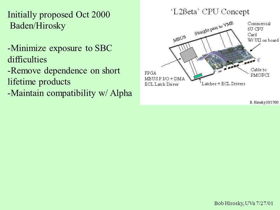 Bob Hirosky, UVa 7/27/01 Initially proposed Oct 2000 Baden/Hirosky -Minimize exposure to SBC difficulties -Remove dependence on short lifetime products -Maintain compatibility w/ Alpha