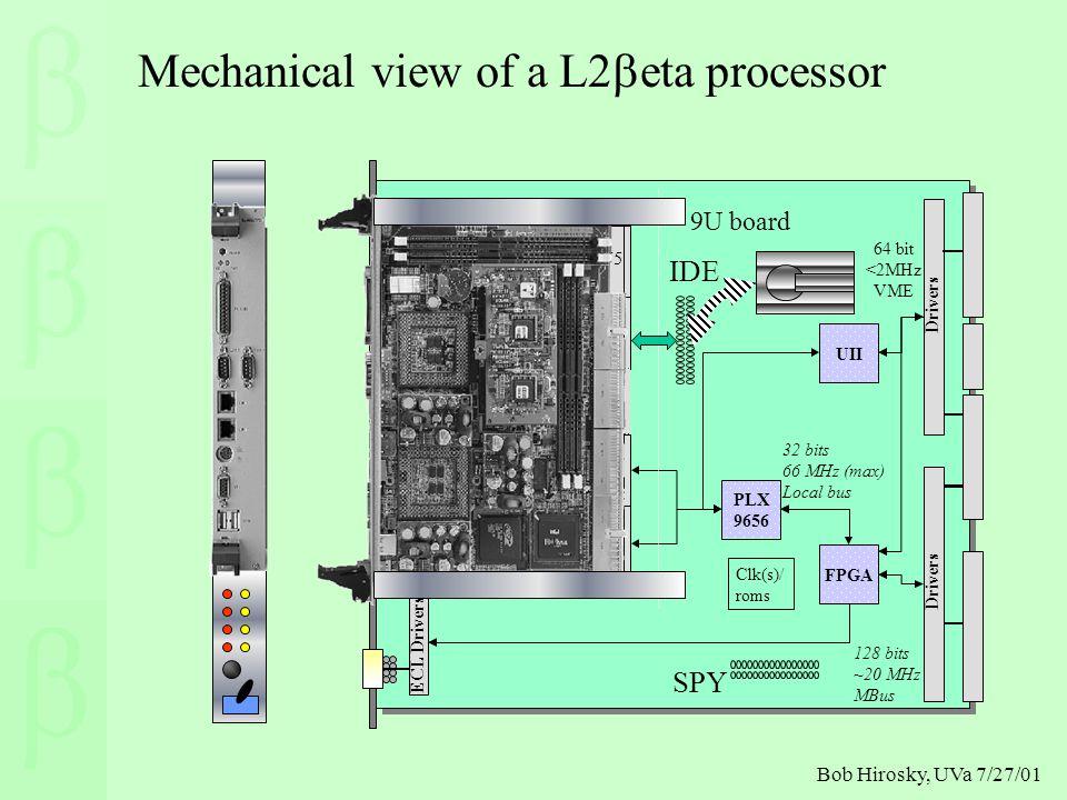 Bob Hirosky, UVa 7/27/01 6U board Compact PCI 9U board 64 bit <2MHz VME FPGA ECL Drivers 128 bits ~20 MHz MBus 32 bits 66MHz (max) Local bus 64 bits 3
