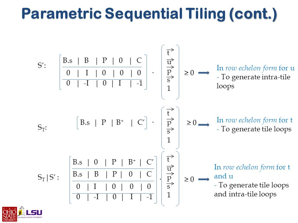 Parametric Sequential Tiling (cont.) ≥ 0 B.s | P | B + | C' tps1tps1.