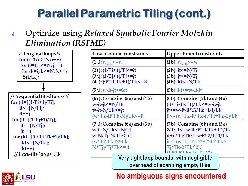 Parallel Parametric Tiling (cont.) 4.
